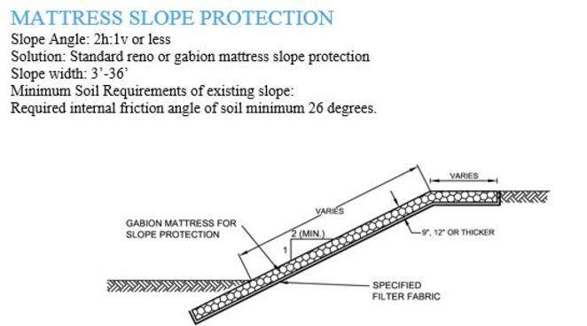 Slope Protection Gabion Supply